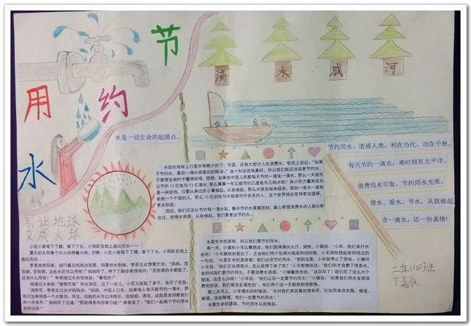 节约用水手抄报五年级(2)图片