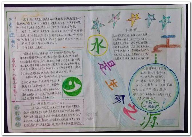 节约用水手抄报五年级(3)图片