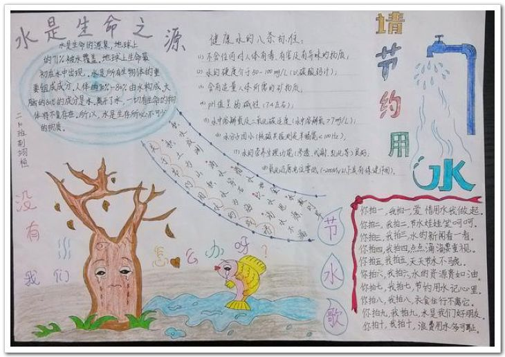 节约用水手抄报五年级(6)图片
